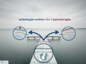 Orientação online e psicoterapia ajudam nas situações de sofrimento