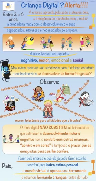 Criança digital? Alerta!!!!.