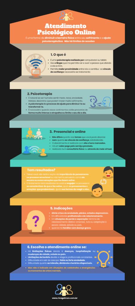 Consulta Psicológica Online ou Psicoterapia Online