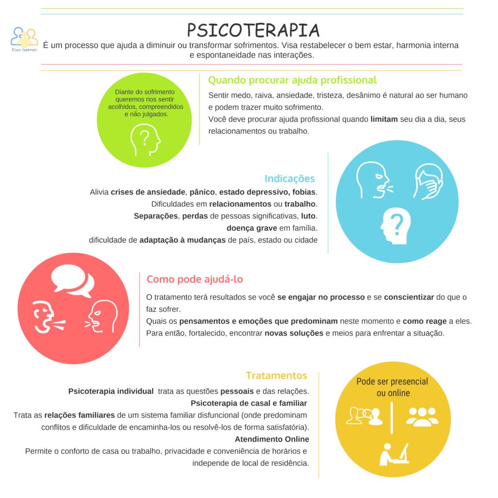 psicoterapia é um processo que ajuda a diminuir ou transformar sofrimentos.
